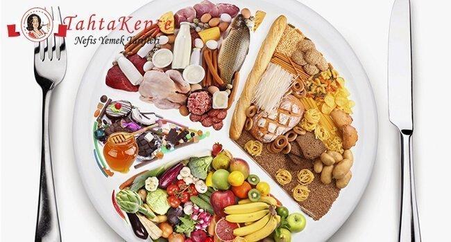 Protein Gıdaları